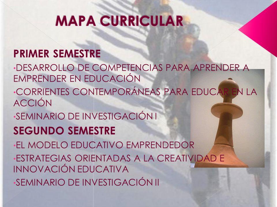 PRIMER SEMESTRE DESARROLLO DE COMPETENCIAS PARA APRENDER A EMPRENDER EN EDUCACIÓN CORRIENTES CONTEMPORÁNEAS PARA EDUCAR EN LA ACCIÓN SEMINARIO DE INVE