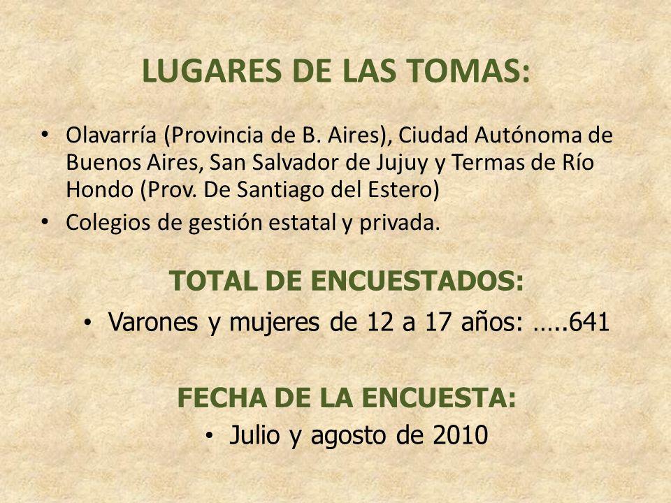 LUGARES DE LAS TOMAS: Olavarría (Provincia de B.