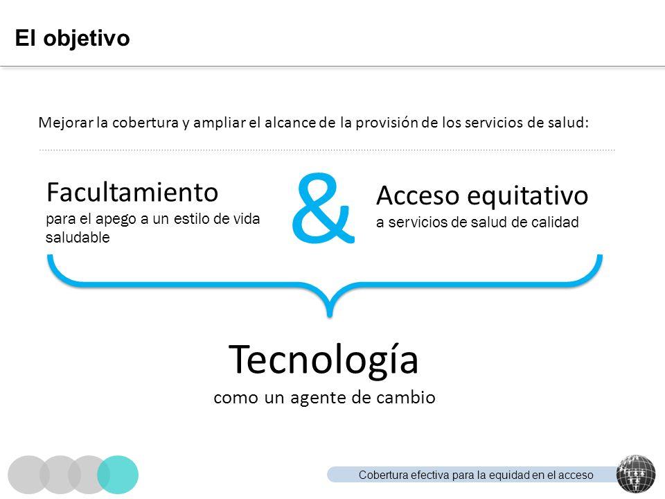 Cobertura efectiva para la equidad en el acceso El objetivo Mejorar la cobertura y ampliar el alcance de la provisión de los servicios de salud: Facul