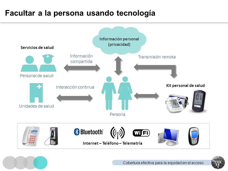 Cobertura efectiva para la equidad en el acceso Facultar a la persona usando tecnología Personal de salud Kit personal de salud Servicios de salud Uni