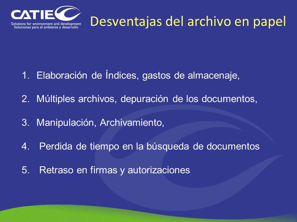 Desventajas del archivo en papel 1.Elaboración de Índices, gastos de almacenaje, 2.Múltiples archivos, depuración de los documentos, 3.Manipulación, A