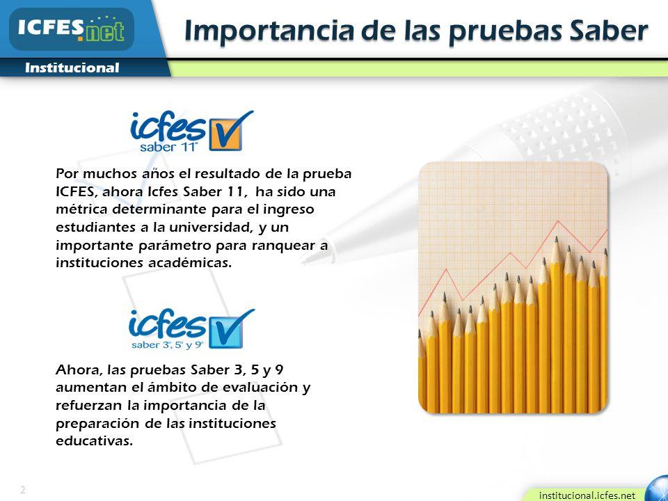 2 institucional.icfes.net Institucional Importancia de las pruebas Saber Por muchos años el resultado de la prueba ICFES, ahora Icfes Saber 11, ha sid