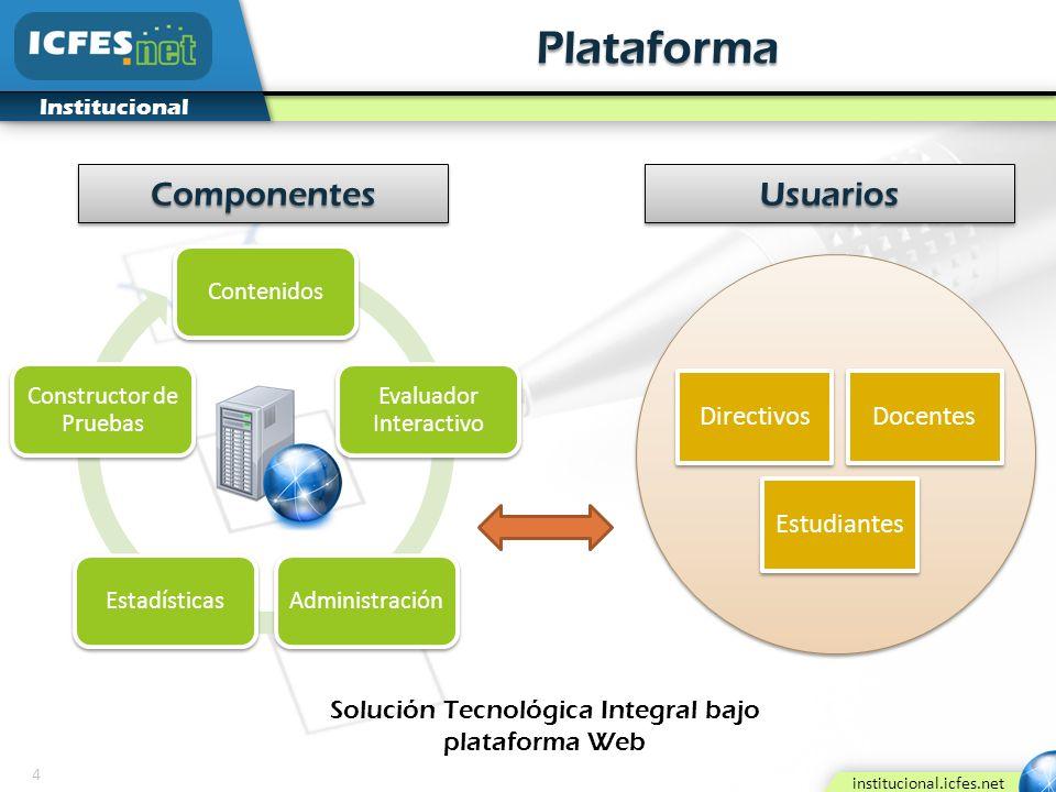 4 institucional.icfes.net Institucional Plataforma Contenidos Evaluador Interactivo AdministraciónEstadísticas Constructor de Pruebas DirectivosDocent