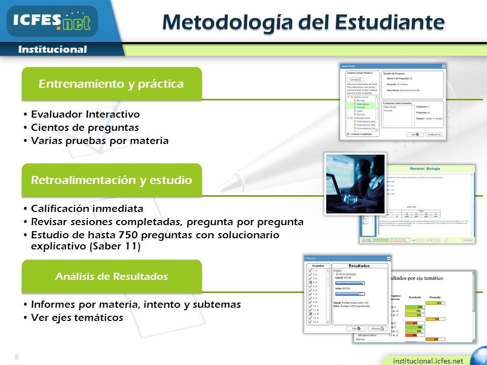 19 institucional.icfes.net Institucional Módulo: Estadísticas 5.