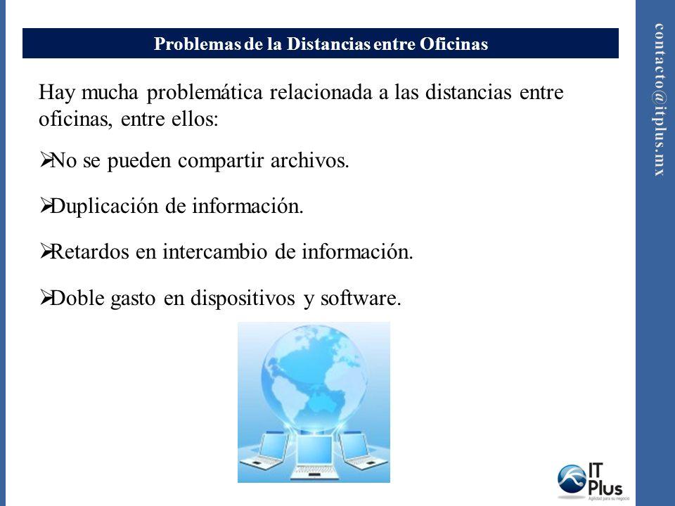 Problemas de la Distancias entre Oficinas Hay mucha problemática relacionada a las distancias entre oficinas, entre ellos: No se pueden compartir archivos.