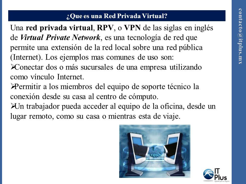 Funcionamiento Sucursal Matriz 1.- Usuario realiza la petición al servidor VPN.