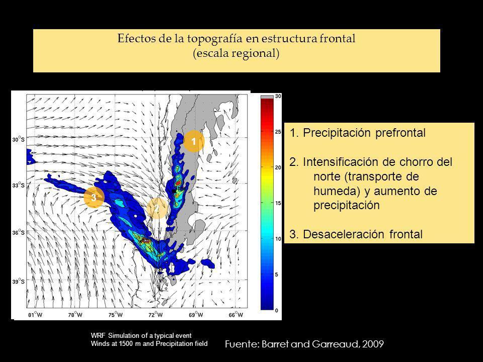 1. Precipitación prefrontal 2. Intensificación de chorro del norte (transporte de humeda) y aumento de precipitación 3. Desaceleración frontal WRF Sim