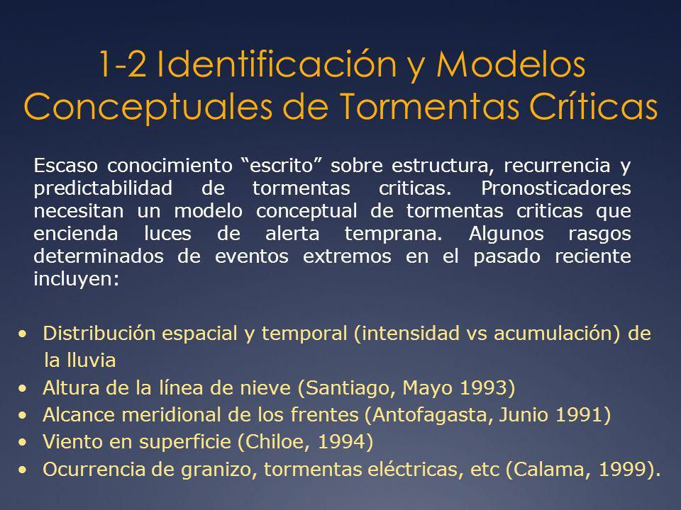 1-2 Identificación y Modelos Conceptuales de Tormentas Críticas Escaso conocimiento escrito sobre estructura, recurrencia y predictabilidad de torment