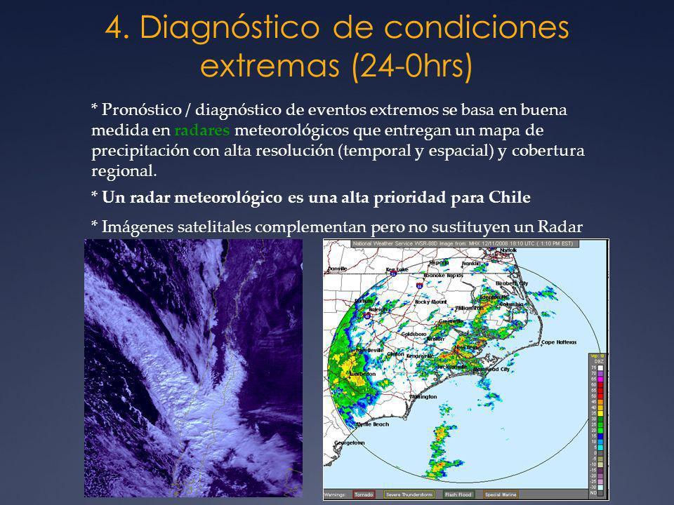 4. Diagnóstico de condiciones extremas (24-0hrs) * Pronóstico / diagnóstico de eventos extremos se basa en buena medida en radares meteorológicos que