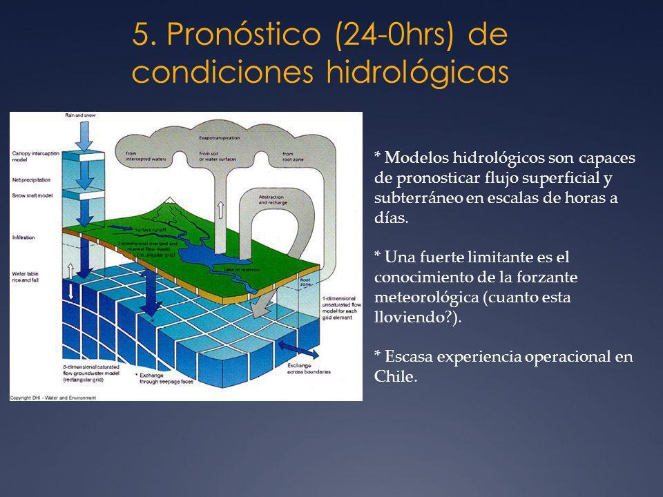 5. Pronóstico (24-0hrs) de condiciones hidrológicas * Modelos hidrológicos son capaces de pronosticar flujo superficial y subterráneo en escalas de ho