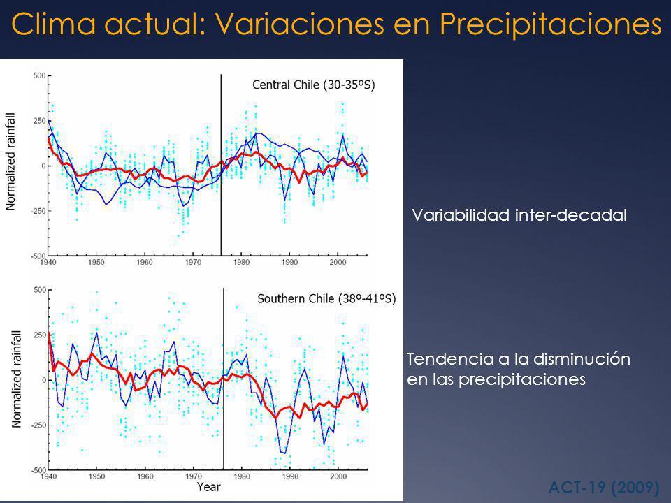 ACT-19 (2009) Clima actual: Variaciones en Precipitaciones Variabilidad inter-decadal Tendencia a la disminución en las precipitaciones