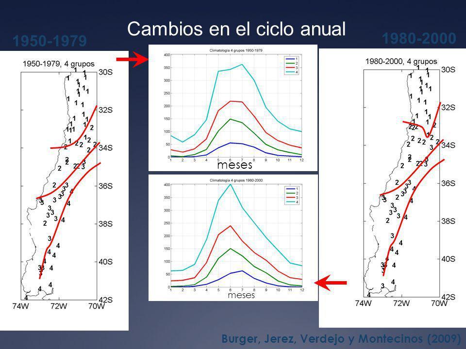 1980-2000 1 2 3 4 1950-1979 1 2 3 4 Burger, Jerez, Verdejo y Montecinos (2009) Cambios en el ciclo anual meses