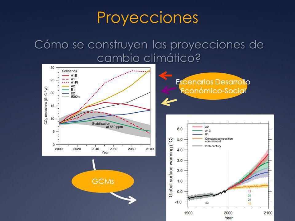 Proyecciones Cómo se construyen las proyecciones de cambio climático? GCMs Escenarios Desarrollo Económico-Social