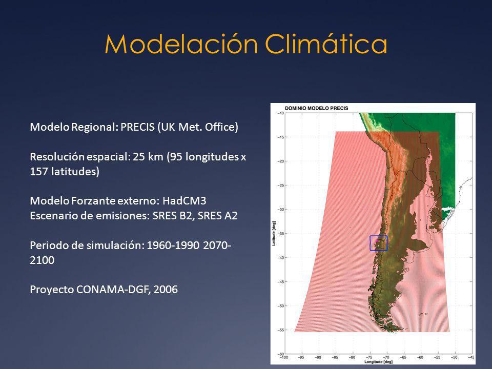 Modelación Climática Modelo Regional: PRECIS (UK Met. Office) Resolución espacial: 25 km (95 longitudes x 157 latitudes) Modelo Forzante externo: HadC