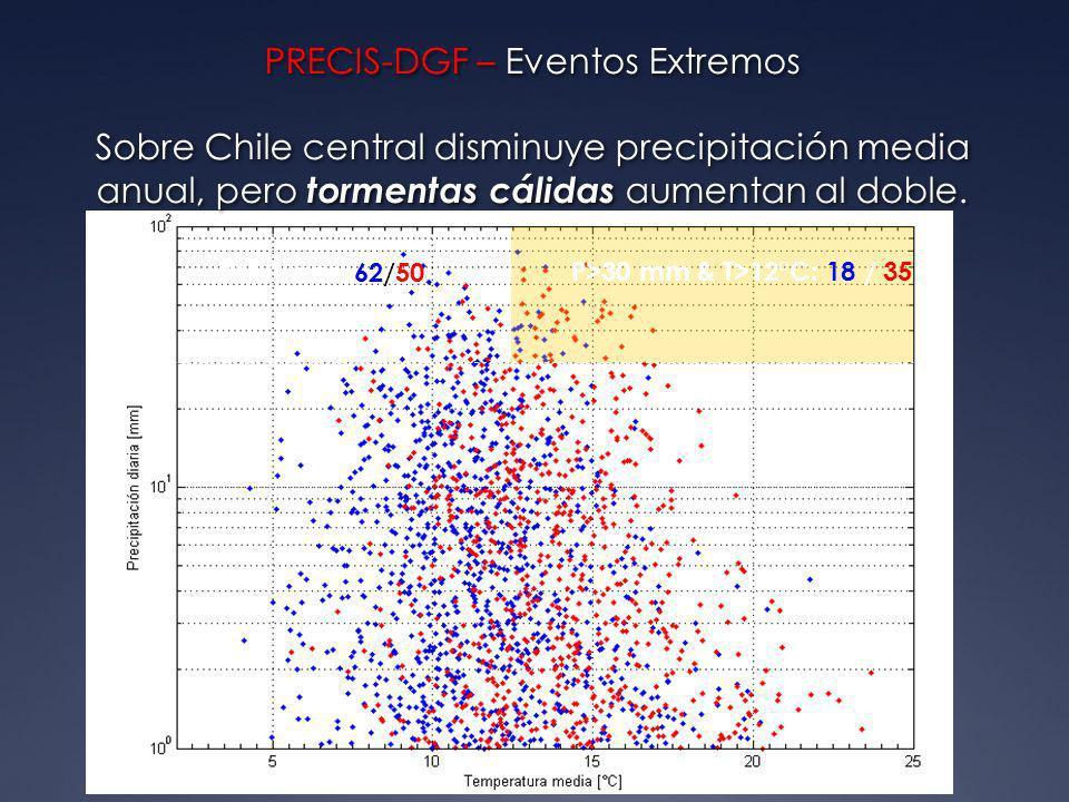 M. Rojas, CRUZ ROJA-26 Marzo 2009 P>30 mm: 62/50 P>30 mm & T>12°C: 18 / 35 PRECIS-DGF – Eventos Extremos Sobre Chile central disminuye precipitación m
