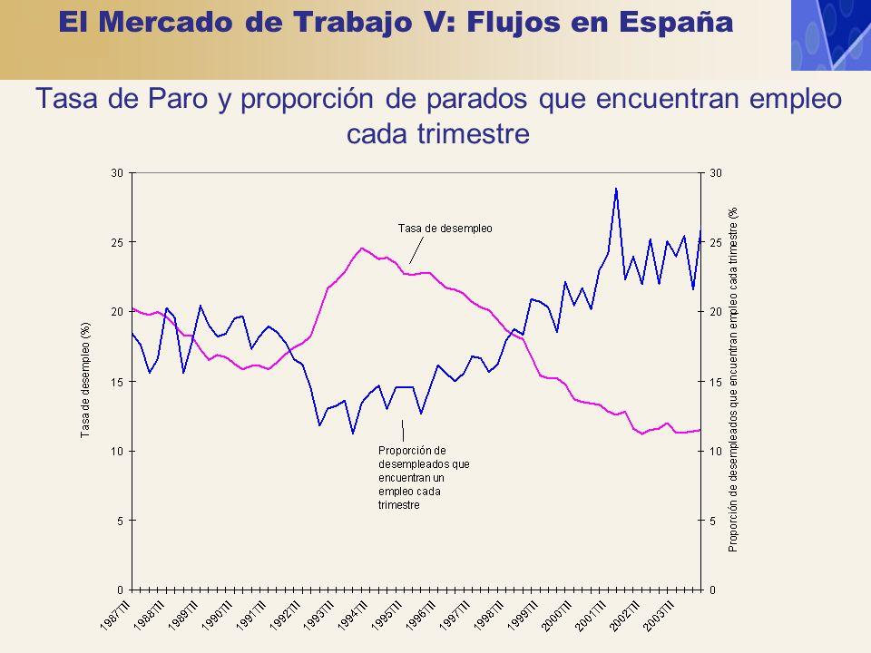 Tasa de Paro y proporción de parados que encuentran empleo cada trimestre El Mercado de Trabajo V: Flujos en España