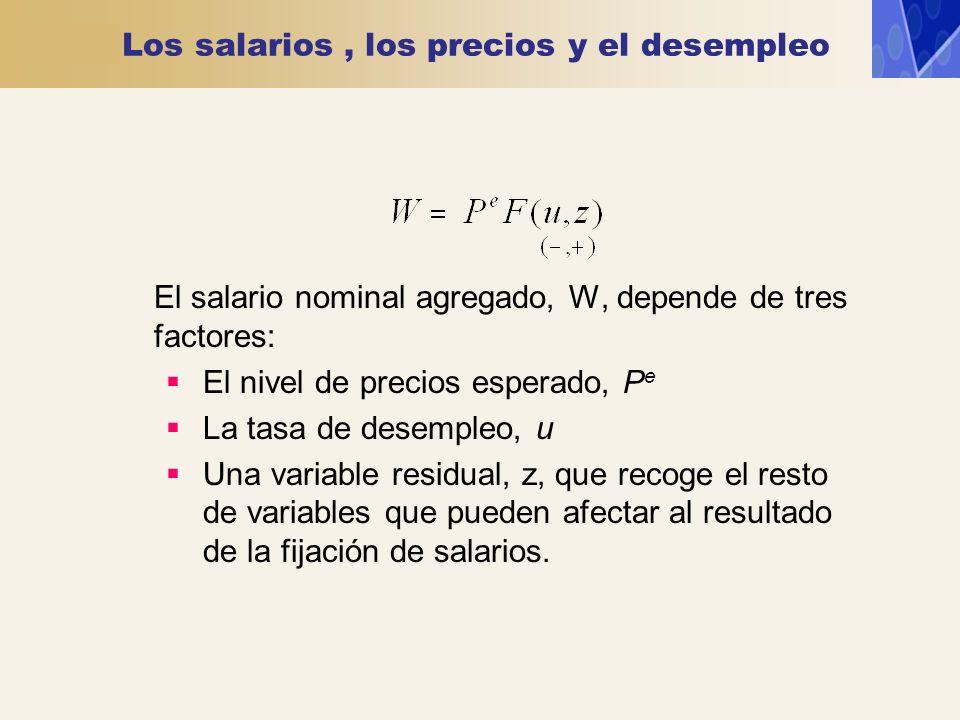 Los salarios, los precios y el desempleo El salario nominal agregado, W, depende de tres factores: El nivel de precios esperado, P e La tasa de desemp