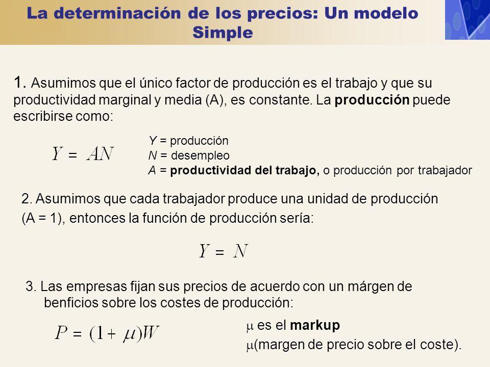 La determinación de los precios: Un modelo Simple 1. Asumimos que el único factor de producción es el trabajo y que su productividad marginal y media