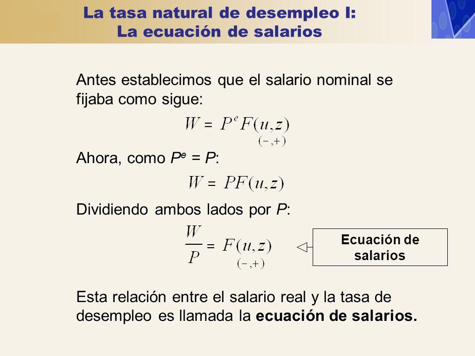 Dividiendo ambos lados por P: Esta relación entre el salario real y la tasa de desempleo es llamada la ecuación de salarios. La tasa natural de desemp