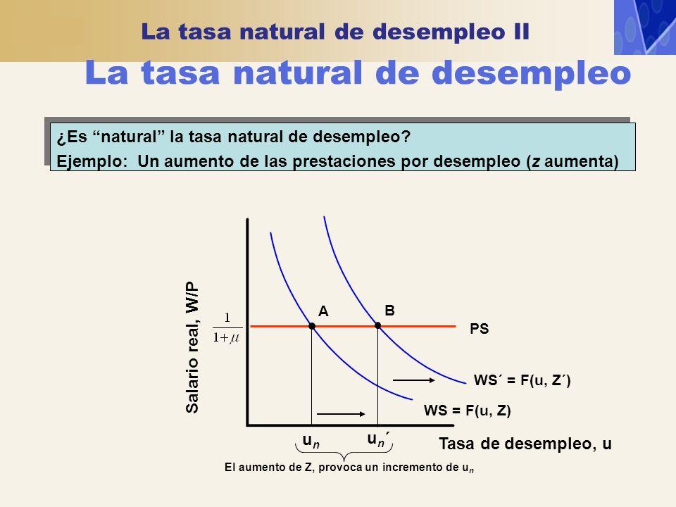 WS´ = F(u, Z´) La tasa natural de desempleo ¿Es natural la tasa natural de desempleo? Ejemplo: Un aumento de las prestaciones por desempleo (z aumenta