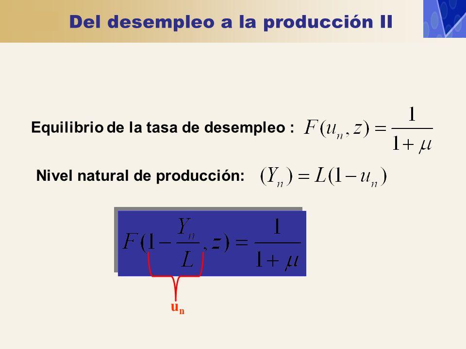 Equilibrio de la tasa de desempleo : Nivel natural de producción: unun Del desempleo a la producción II