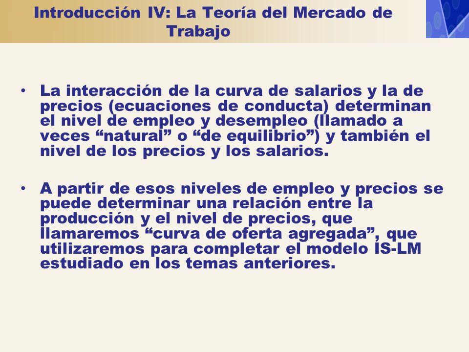 Introducción IV: La Teoría del Mercado de Trabajo La interacción de la curva de salarios y la de precios (ecuaciones de conducta) determinan el nivel