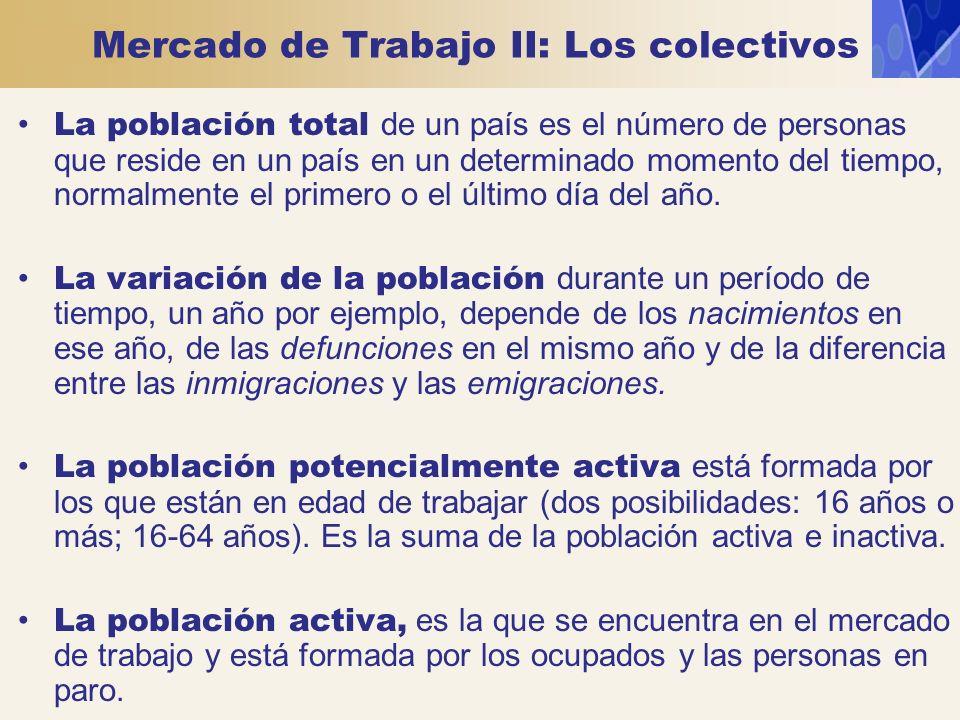 Mercado de Trabajo II: Los colectivos La población total de un país es el número de personas que reside en un país en un determinado momento del tiemp