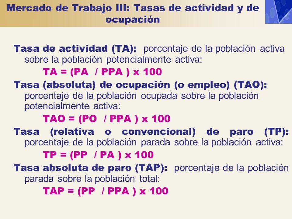 Mercado de Trabajo III: Tasas de actividad y de ocupación Tasa de actividad (TA): porcentaje de la población activa sobre la población potencialmente