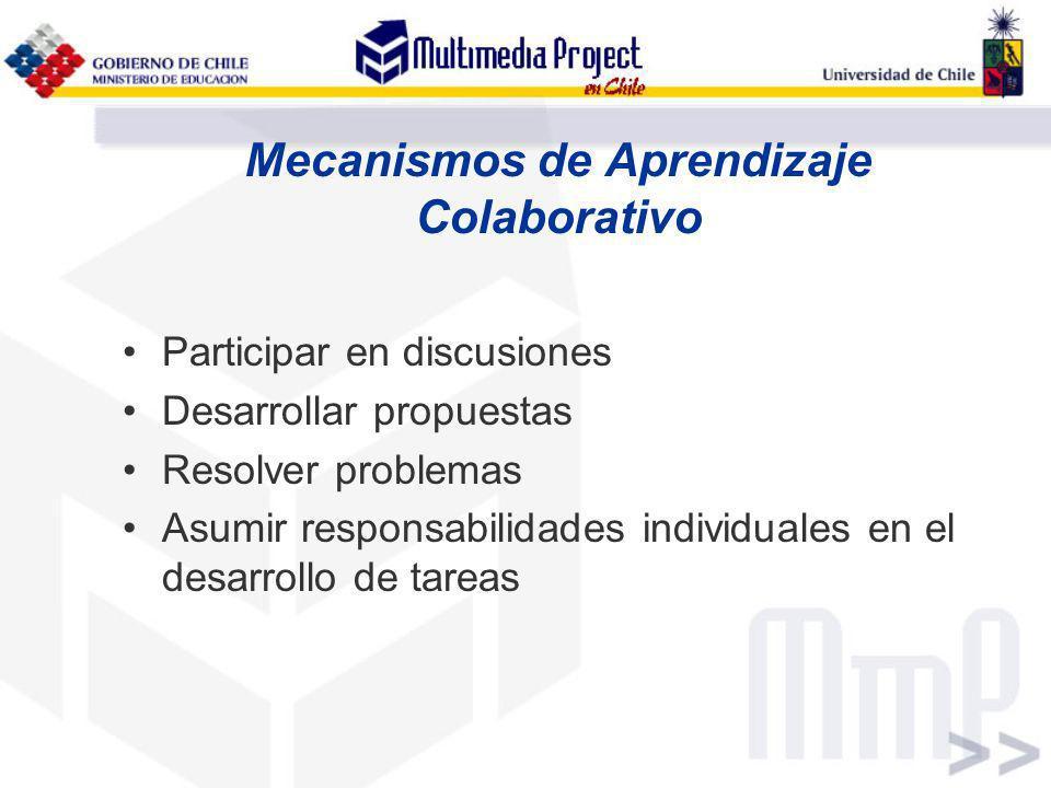 Mecanismos de Aprendizaje Colaborativo Participar en discusiones Desarrollar propuestas Resolver problemas Asumir responsabilidades individuales en el