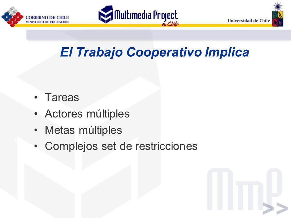 El Trabajo Cooperativo Implica Tareas Actores múltiples Metas múltiples Complejos set de restricciones