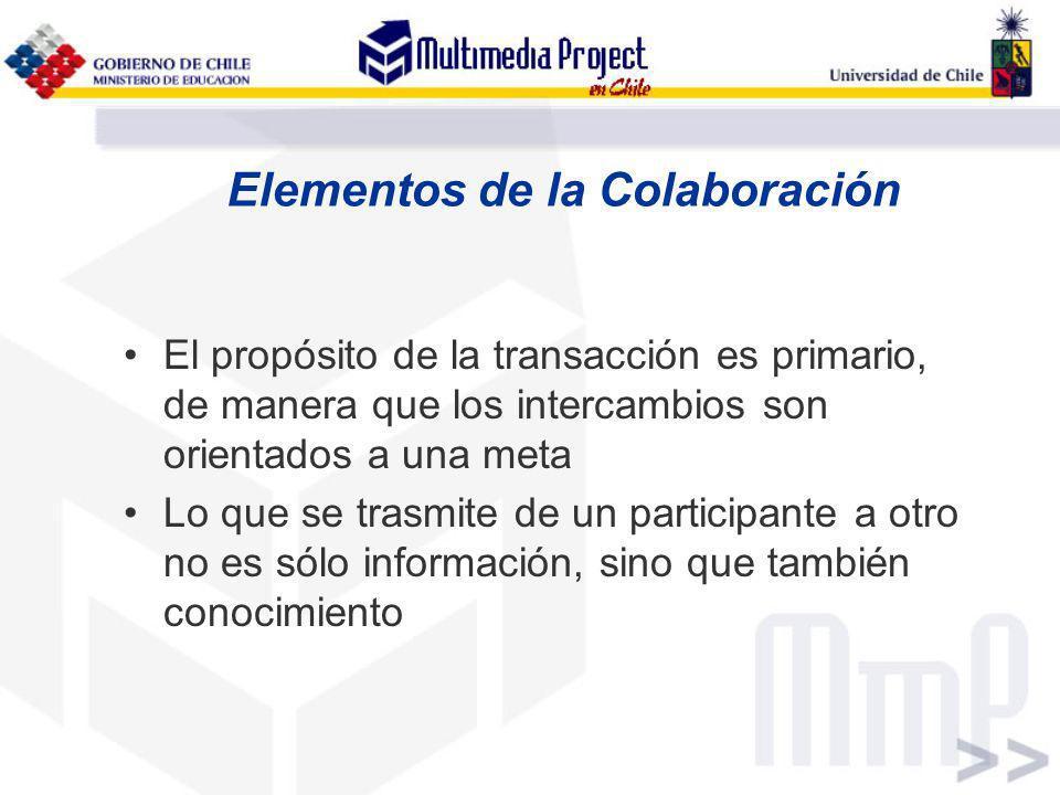 Elementos de la Colaboración El propósito de la transacción es primario, de manera que los intercambios son orientados a una meta Lo que se trasmite d