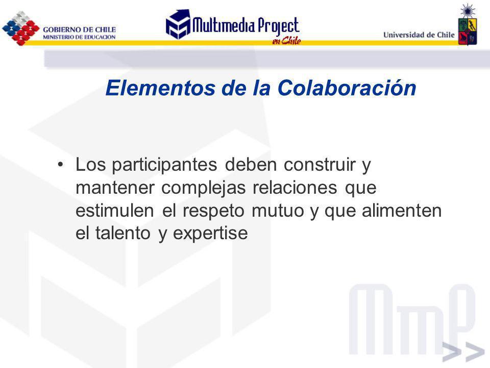 Elementos de la Colaboración Los participantes deben construir y mantener complejas relaciones que estimulen el respeto mutuo y que alimenten el talen