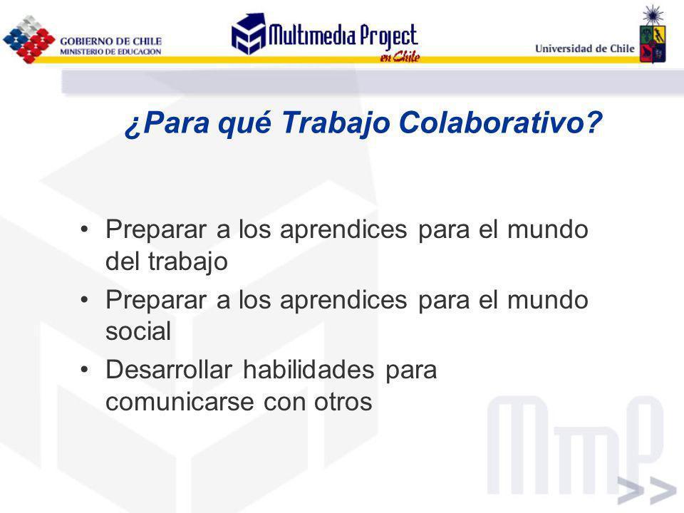 ¿Para qué Trabajo Colaborativo? Preparar a los aprendices para el mundo del trabajo Preparar a los aprendices para el mundo social Desarrollar habilid