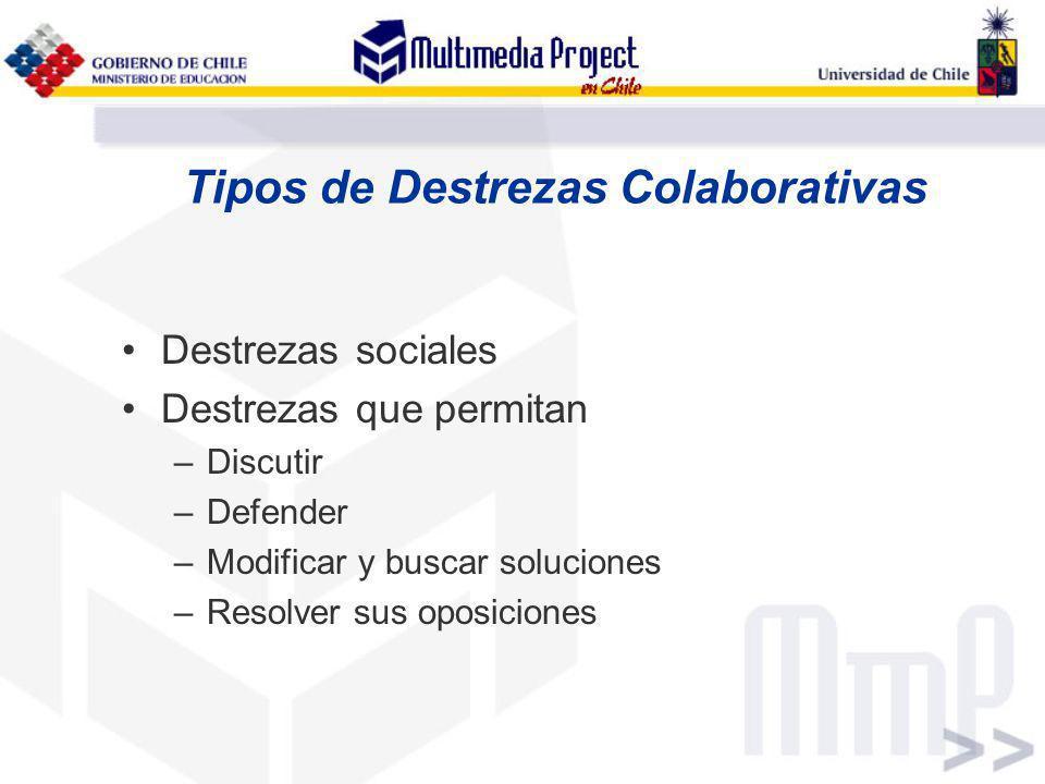 Tipos de Destrezas Colaborativas Destrezas sociales Destrezas que permitan –Discutir –Defender –Modificar y buscar soluciones –Resolver sus oposicione