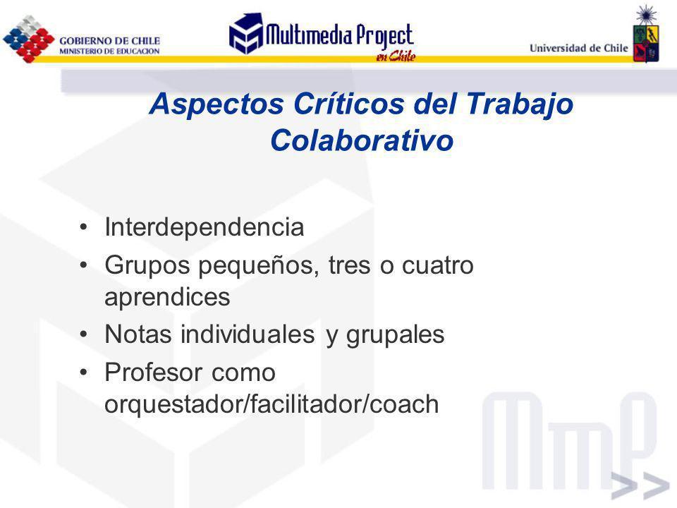 Aspectos Críticos del Trabajo Colaborativo Interdependencia Grupos pequeños, tres o cuatro aprendices Notas individuales y grupales Profesor como orqu