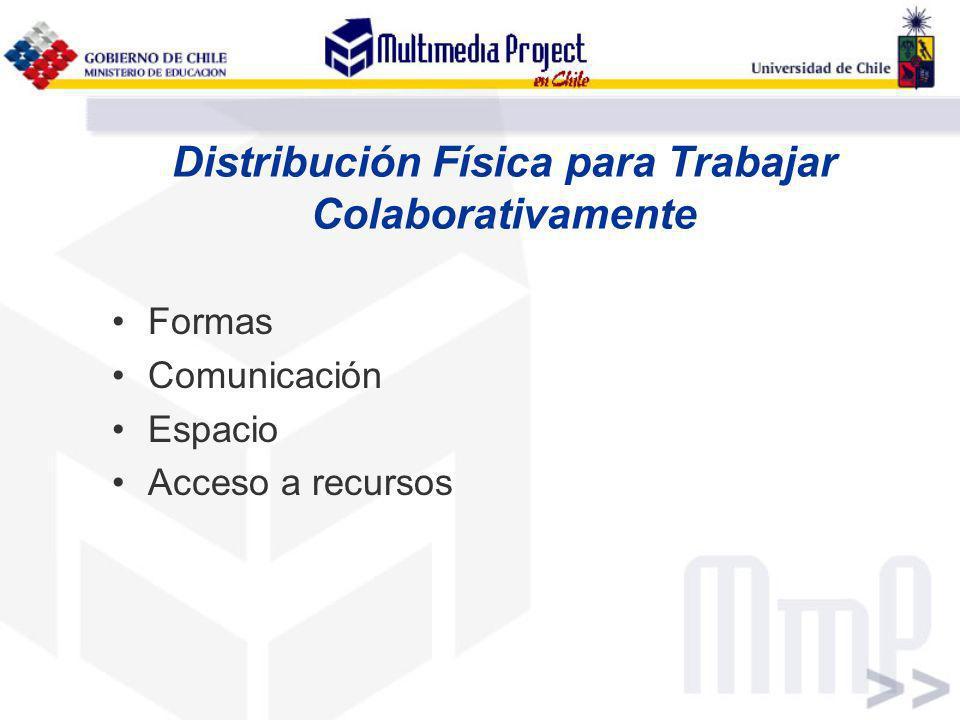 Distribución Física para Trabajar Colaborativamente Formas Comunicación Espacio Acceso a recursos