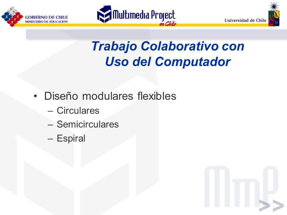 Trabajo Colaborativo con Uso del Computador Diseño modulares flexibles –Circulares –Semicirculares –Espiral