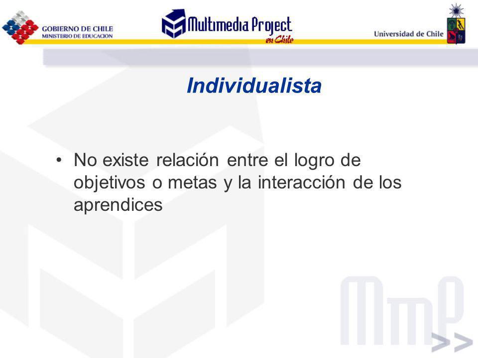 Individualista No existe relación entre el logro de objetivos o metas y la interacción de los aprendices