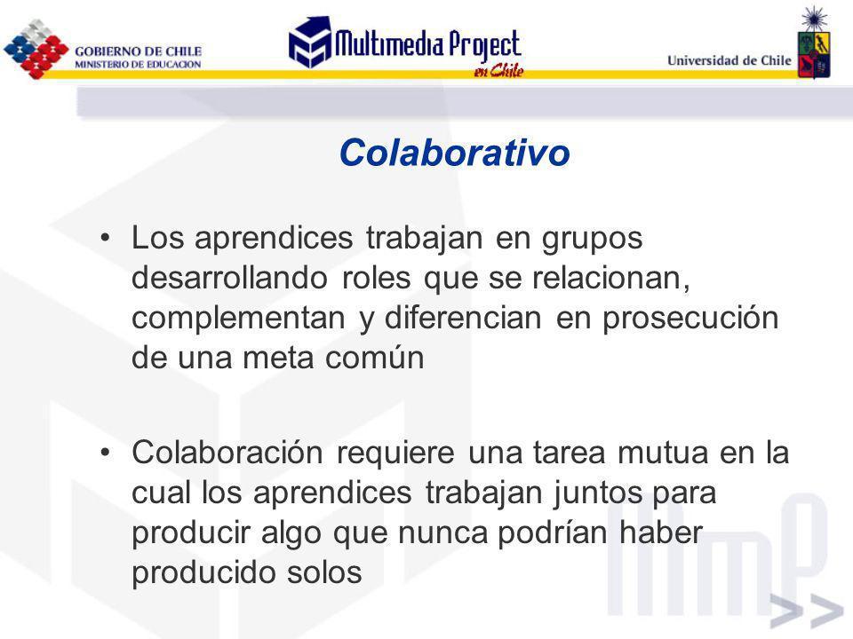 Colaborativo Los aprendices trabajan en grupos desarrollando roles que se relacionan, complementan y diferencian en prosecución de una meta común Cola