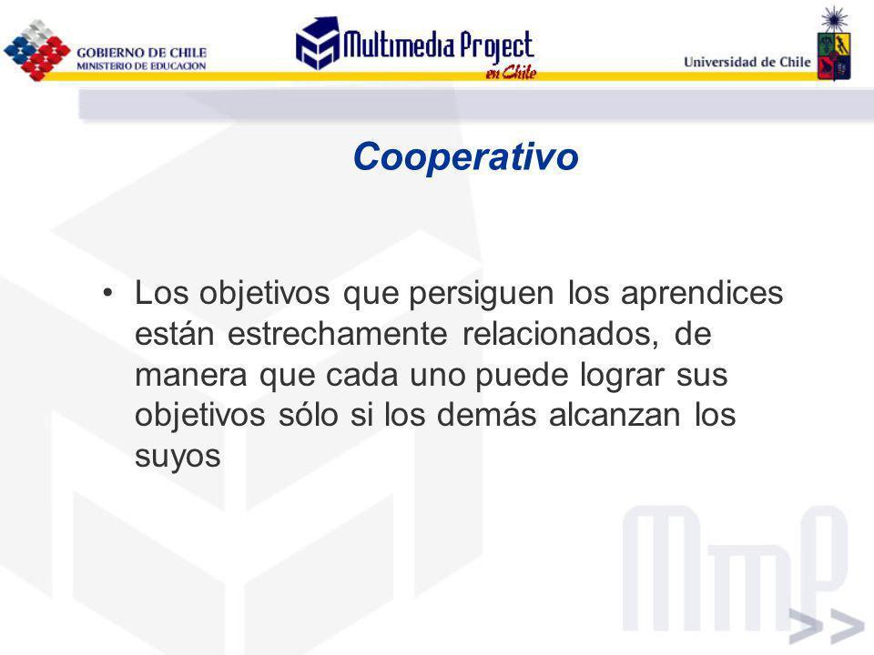 Cooperativo Los objetivos que persiguen los aprendices están estrechamente relacionados, de manera que cada uno puede lograr sus objetivos sólo si los