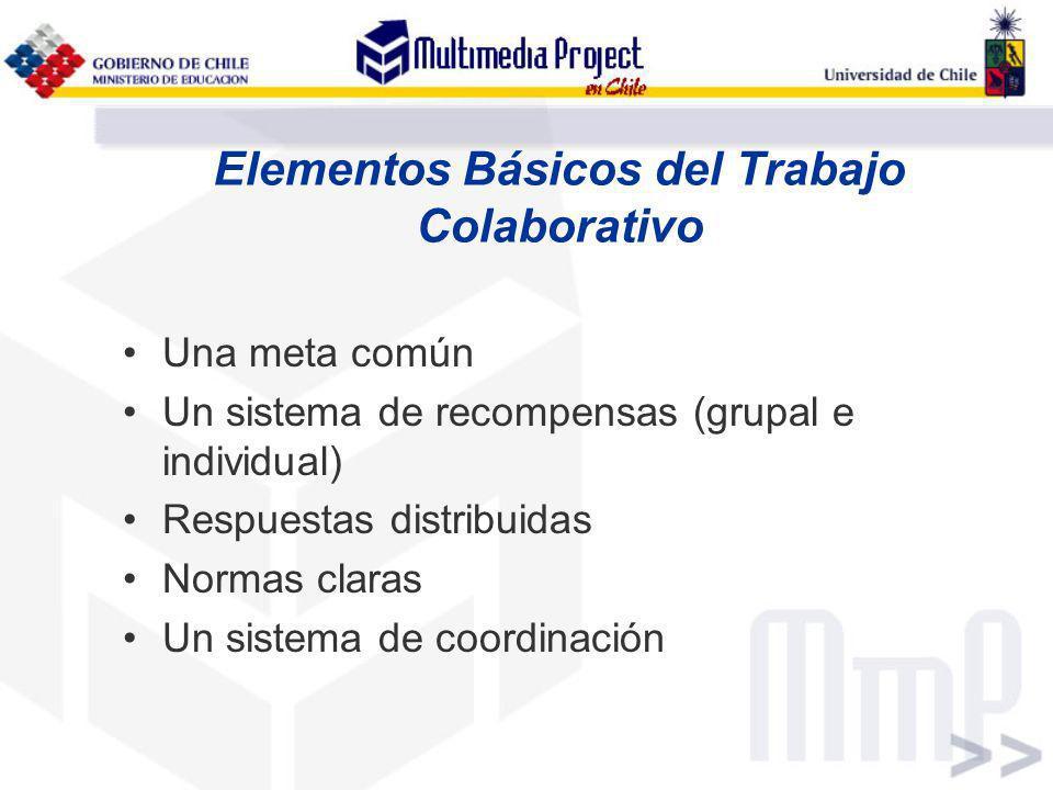 Elementos Básicos del Trabajo Colaborativo Una meta común Un sistema de recompensas (grupal e individual) Respuestas distribuidas Normas claras Un sis