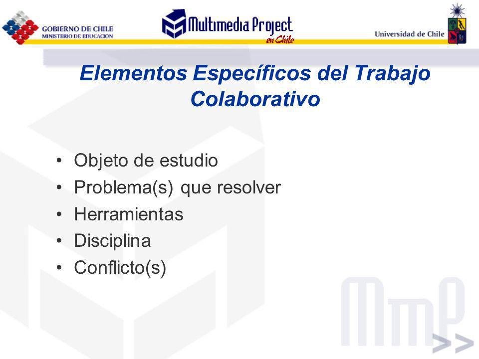 Elementos Específicos del Trabajo Colaborativo Grupo División del trabajo Asignación de roles Reglas claras Responsabilidad compartida