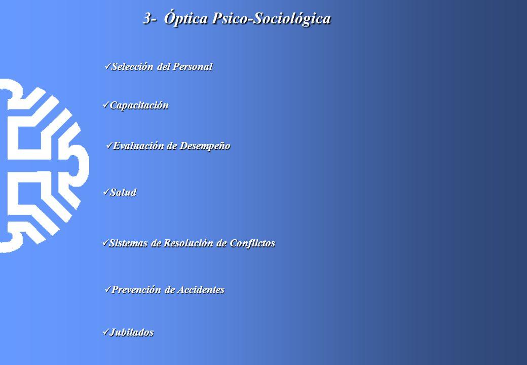 3-Óptica Psico-Sociológica 3- Óptica Psico-Sociológica Selección del Personal Selección del Personal Capacitación Capacitación Evaluación de Desempeño