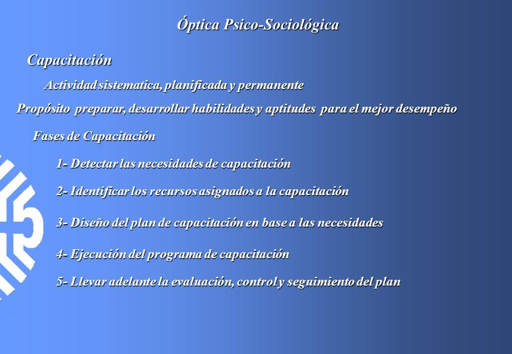Óptica Psico-Sociológica Capacitación Actividad sistematica, planificada y permanente Propósito preparar, desarrollar habilidades y aptitudes para el