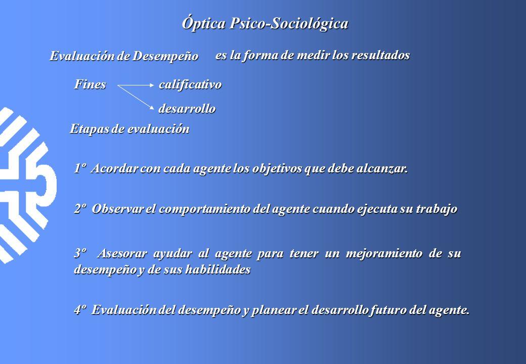Óptica Psico-Sociológica Evaluación de Desempeño 4º Evaluación del desempeño y planear el desarrollo futuro del agente. es la forma de medir los resul