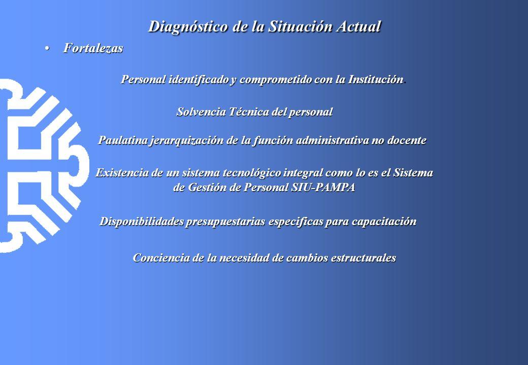 Diagnóstico de la Situación Actual FortalezasFortalezas Personal identificado y comprometido con la Institución Personal identificado y comprometido c