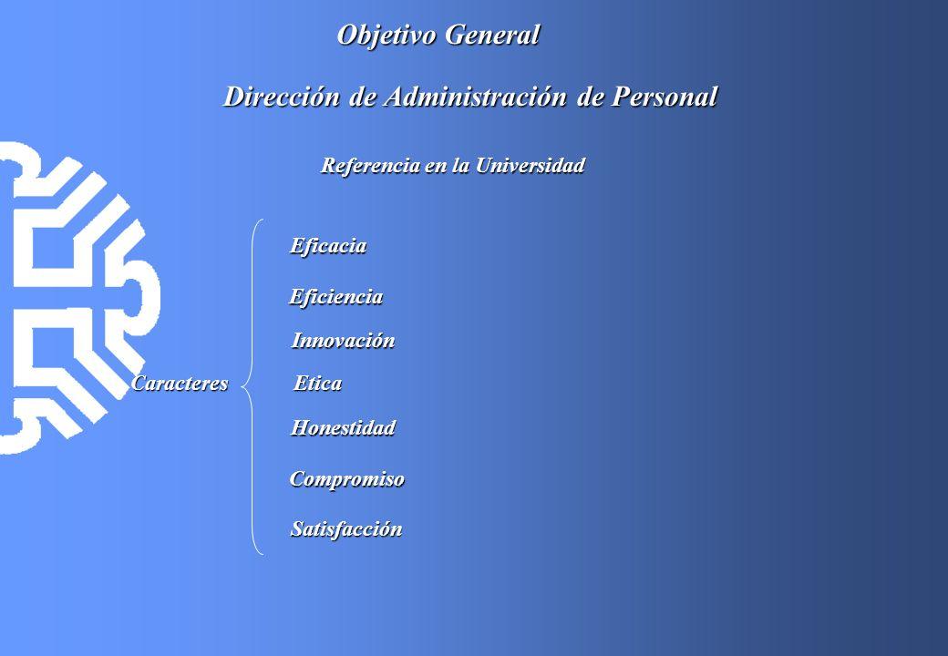 Objetivo General Dirección de Administración de Personal Referencia en la Universidad Eficacia Eficiencia Innovación Etica Honestidad Compromiso Satis