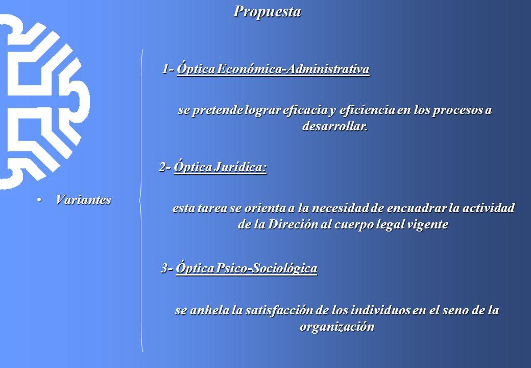 Propuesta VariantesVariantes 1- Óptica Económica-Administrativa 2- Óptica Jurídica: 3- Óptica Psico-Sociológica se pretende lograr eficacia y eficienc