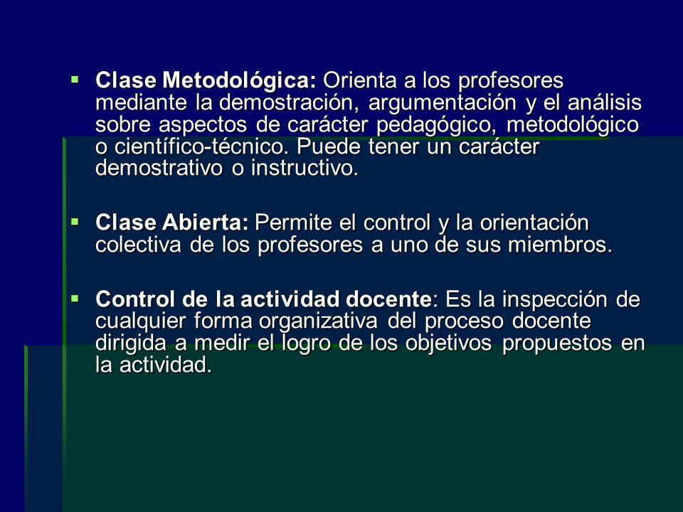 Clase Metodológica: Orienta a los profesores mediante la demostración, argumentación y el análisis sobre aspectos de carácter pedagógico, metodológico