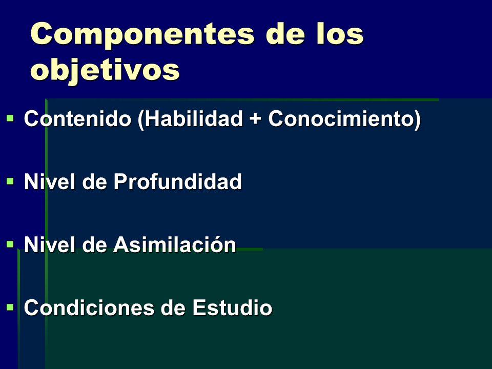 Componentes de los objetivos Contenido (Habilidad + Conocimiento) Contenido (Habilidad + Conocimiento) Nivel de Profundidad Nivel de Profundidad Nivel